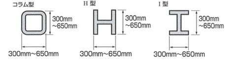LH‐36B(角柱用)