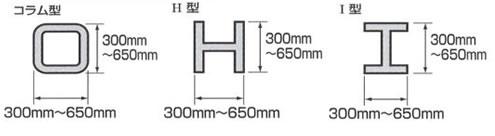 2LH-510(2連角柱用)