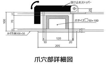 木パレ用吊り枠 爪穴部詳細図